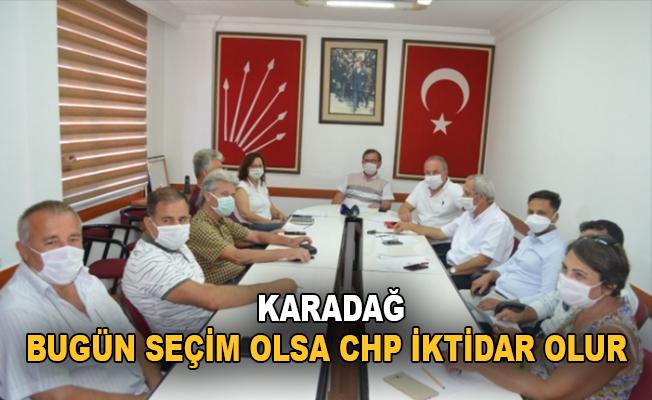 """Karadağ: """"Bugün seçim olsa CHP iktidar olur"""""""