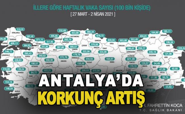 Antalya'da korkunç artış!
