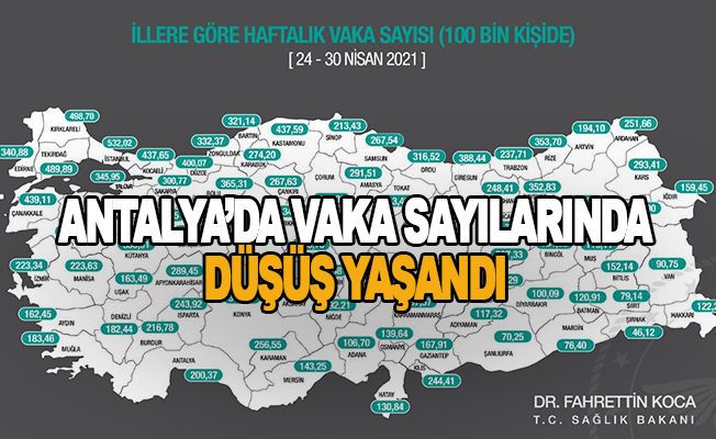Antalya'da vaka sayısında düşüş yaşandı
