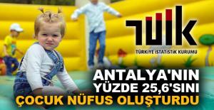 Antalya'nın yüzde 25,6'sını çocuk nüfus oluşturdu