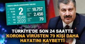 Türkiye'de son 24 saatte korona virüsten 79 kişi daha hayatını kaybetti
