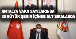 Antalya vaka sayılarında 30 büyükşehir içinde alt sıralarda
