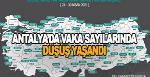 Antalya#039;da vaka sayısında düşüş...