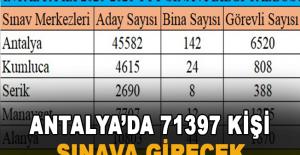 Antalya'da 71397 kişi sınava girecek